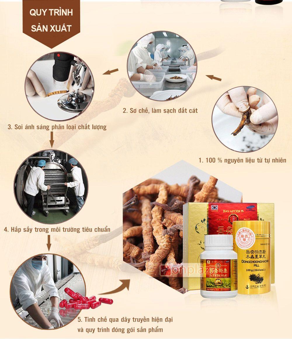 Quy trình sản xuất viên uống đông trùng hạ thảo bổ dưỡng