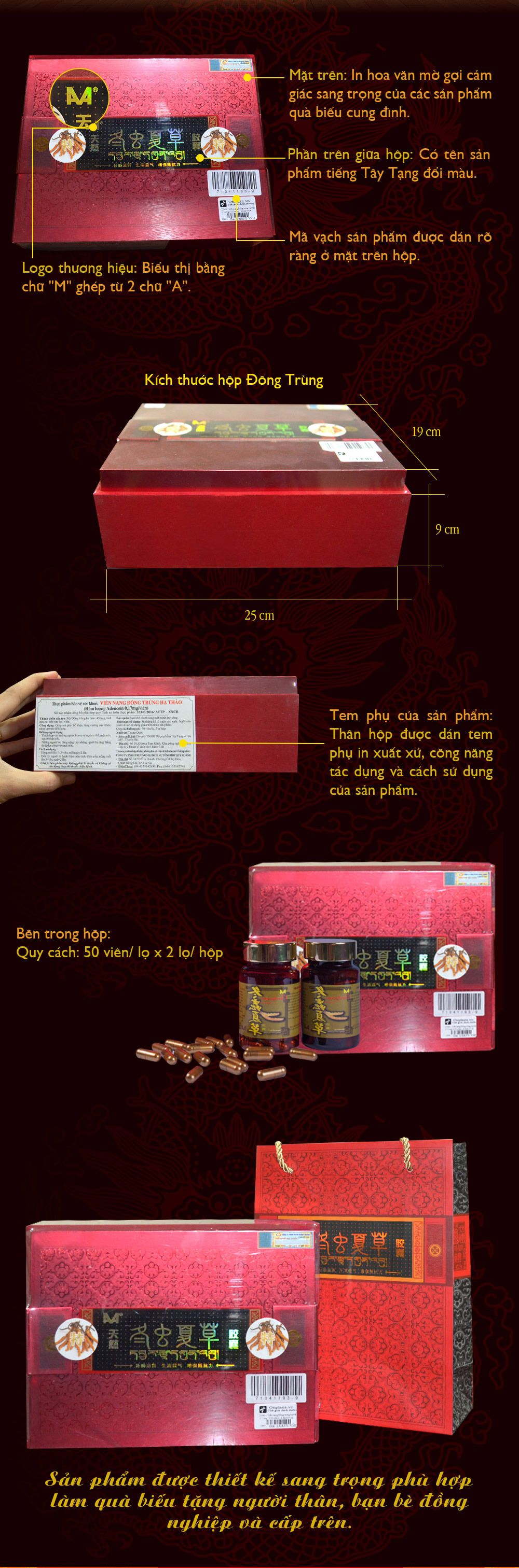 Đặc điểm trên bao bì của hộp sản phẩm